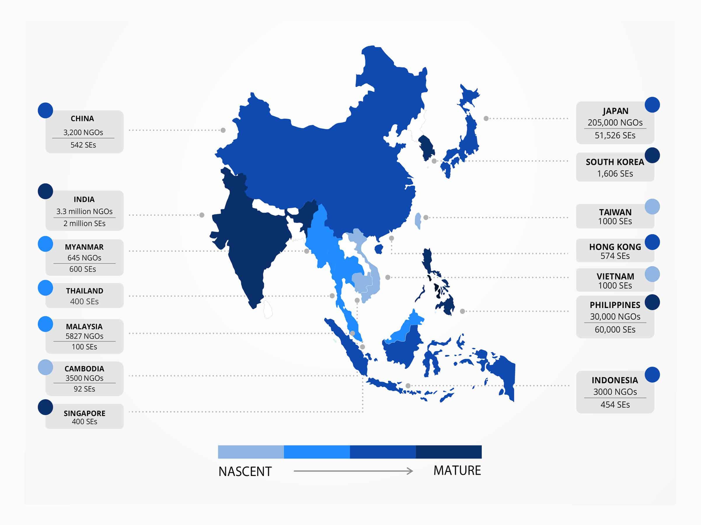 Social Investment Landscape in Asia - AVPN