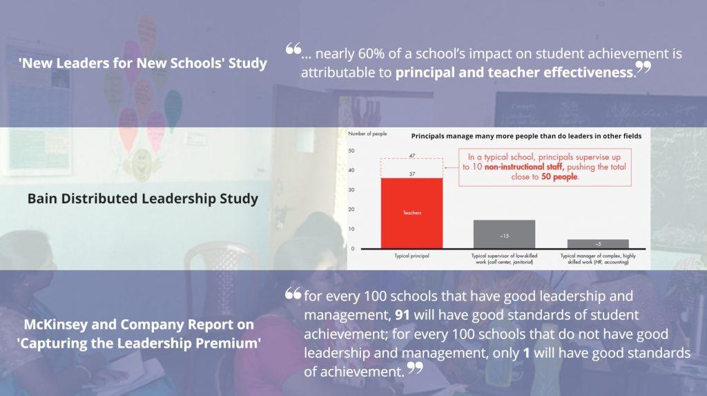 Deal Share Live: India School Leadership Institute (ISLI