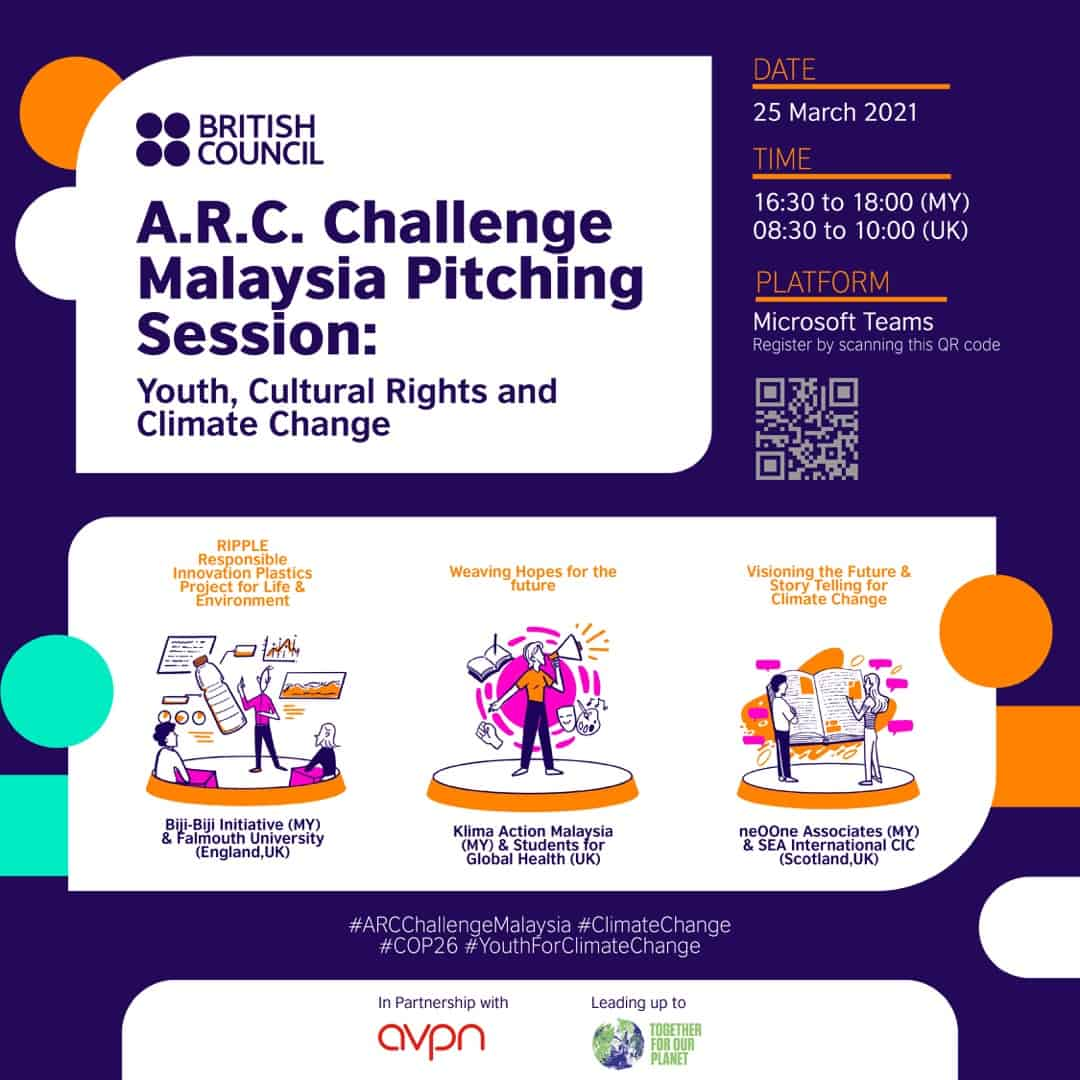 A.R.C. Challenge Malaysia Pitching Session – Youth, Cultural Rights and Climate Change